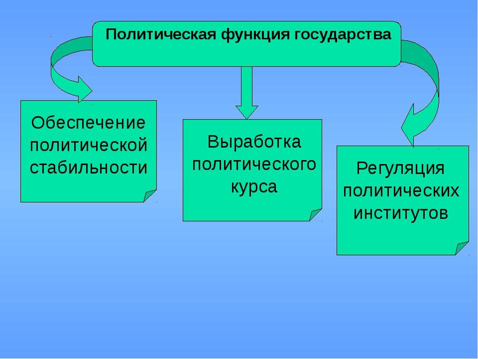Политическая функция государства Обеспечение политической стабильности Выраб...