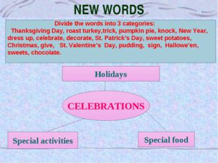 NEW WORDS Divide the words into 3 categories: Thanksgiving Day, roast turkey,