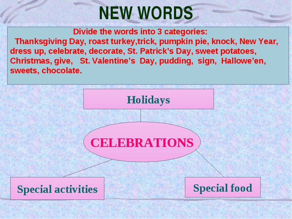 NEW WORDS Divide the words into 3 categories: Thanksgiving Day, roast turkey,...
