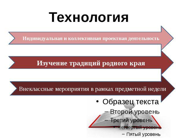Технология Индивидуальная и коллективная проектная деятельность Изучение тра...