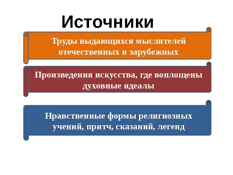Источники Труды выдающихся мыслителей отечественных и зарубежных Нравственны...