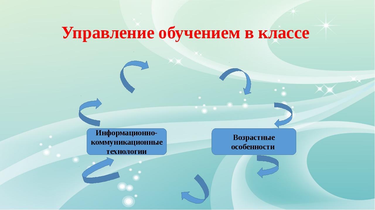 Управление обучением в классе Информационно-коммуникационные технологии Возра...