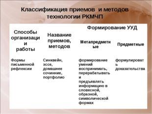 Классификация приемов и методов технологии РКМЧП Способы организации работыН