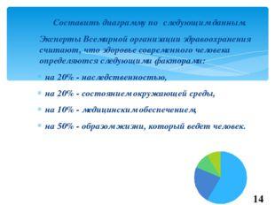 Составить диаграмму по следующим данным. Эксперты Всемирной организации здр