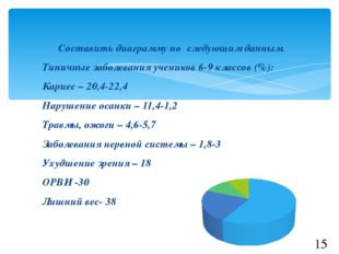 Составить диаграмму по следующим данным. Типичные заболевания учеников 6-9