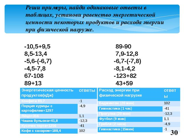 Реши примеры, найди одинаковые ответы в таблицах, установи равенство энергети...