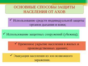 ОСНОВНЫЕ СПОСОБЫ ЗАЩИТЫ НАСЕЛЕНИЯ ОТ АХОВ Использование средств индивидуально