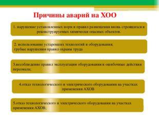 Причины аварий на ХОО 1. нарушение установленных норм и правил размещения вн
