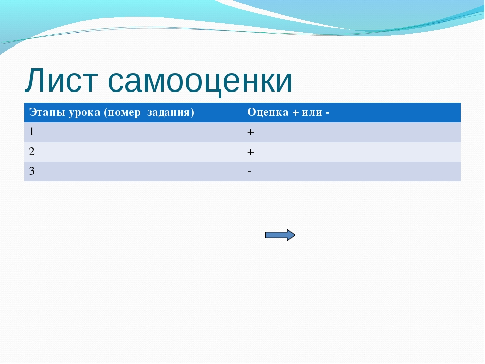 Лист самооценки Этапы урока (номер задания)Оценка + или - 1+ 2+ 3-