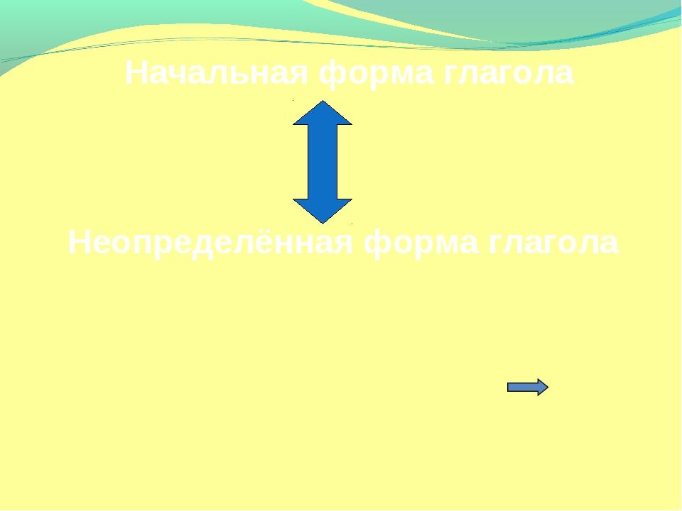 Начальная форма глагола Неопределённая форма глагола