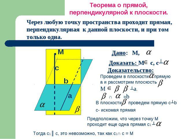 . M a b c Теорема о прямой, перпендикулярной к плоскости. Через любую точку п...