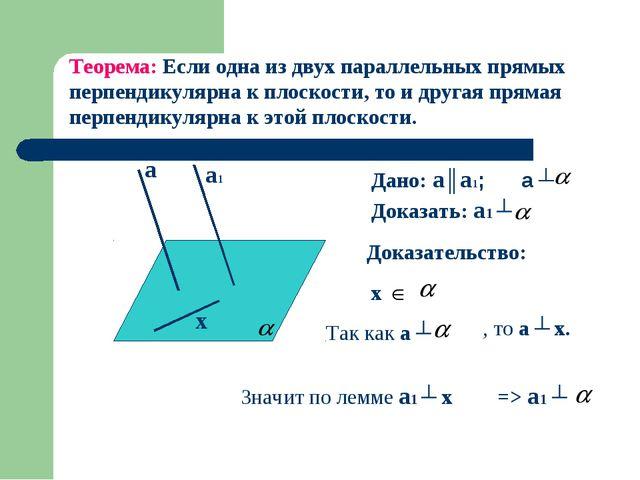 а а1 х Теорема: Если одна из двух параллельных прямых перпендикулярна к плоск...