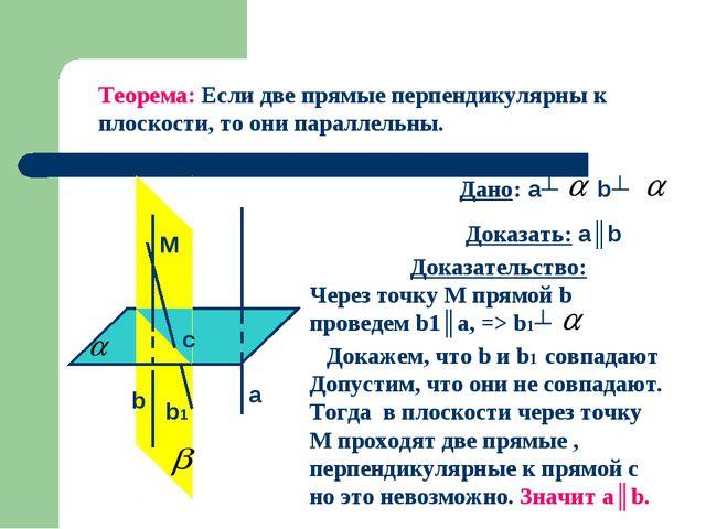 Теорема: Если две прямые перпендикулярны к плоскости, то они параллельны. M c...