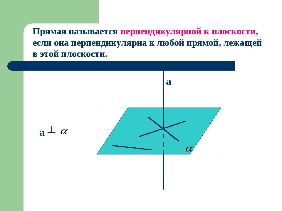 прямая называется перпендикулярной к плоскости если она перпендикулярна отбирает излишнюю