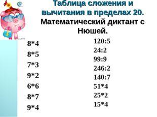Таблица сложения и вычитания в пределах 20. Математический диктант с Нюшей. 8