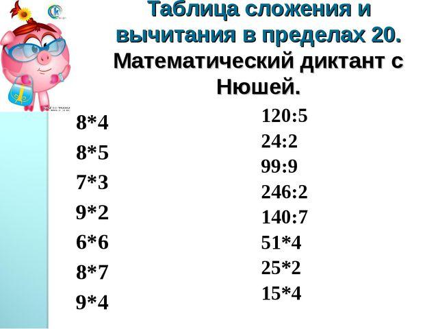 Таблица сложения и вычитания в пределах 20. Математический диктант с Нюшей. 8...