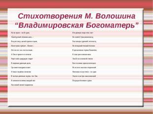 """Стихотворения М. Волошина """"Владимировская Богоматерь"""" . Не на троне – на Ее р"""