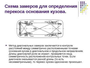 Схема замеров для определения перекоса основания кузова. Метод диагональных з