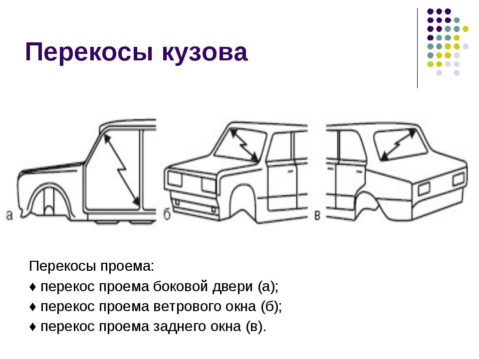 Перекосы кузова Перекосы проема: ♦перекос проема боковой двери (а); ♦переко...