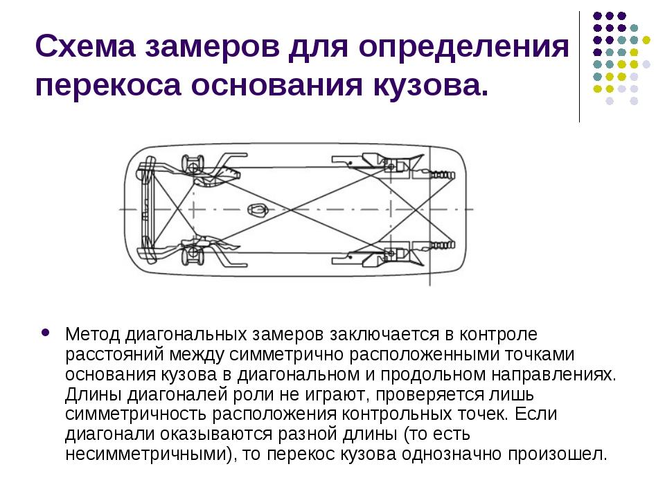 Схема замеров для определения перекоса основания кузова. Метод диагональных з...