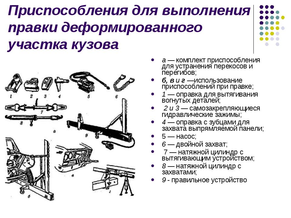 Приспособления для выполнения правки деформированного участка кузова а —комп...