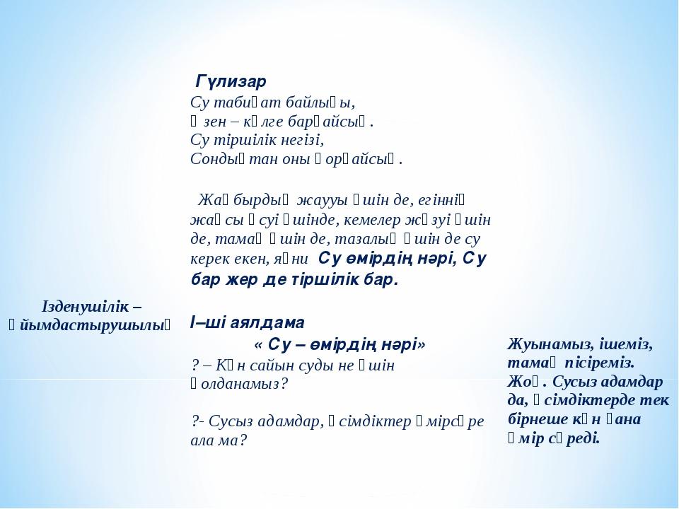 Ізденушілік – ұйымдастырушылық Гүлизар Су табиғат байлығы, Өзен – көлге ба...