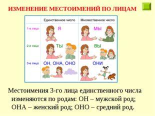 Местоимения 3-го лица единственного числа изменяются по родам: ОН – мужской р