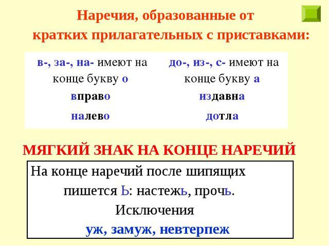 Наречия, образованные от кратких прилагательных с приставками: МЯГКИЙ ЗНАК Н...