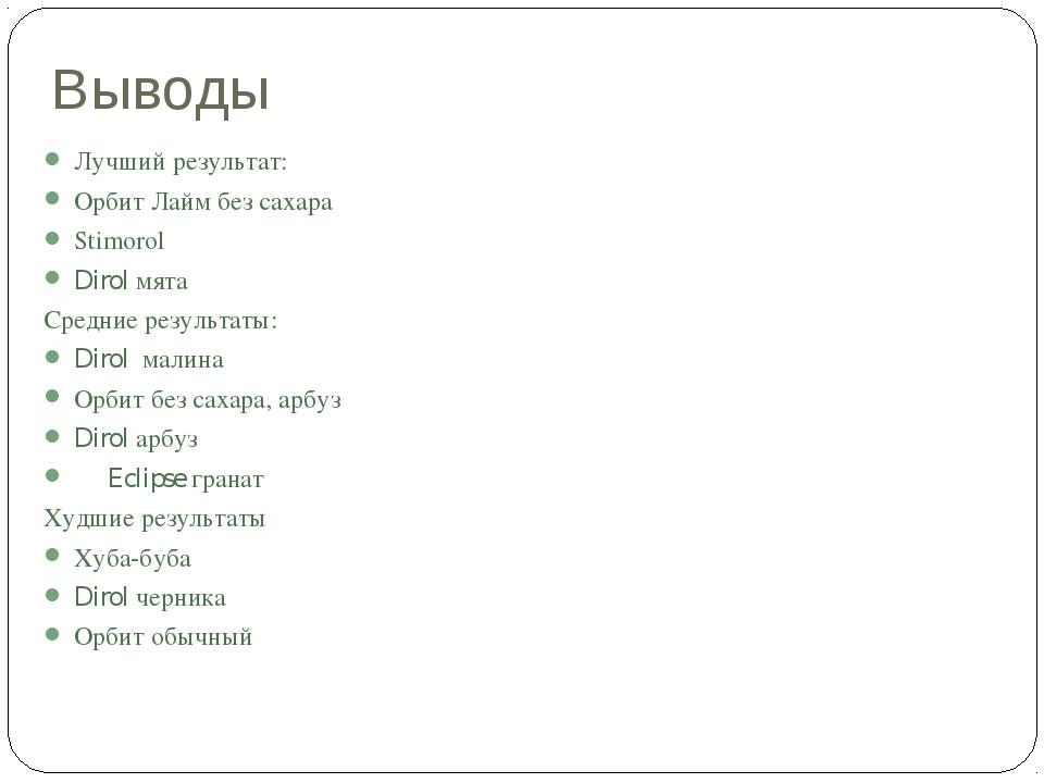 Выводы Лучший результат: Орбит Лайм без сахара Stimorol Dirol мята Средние р...