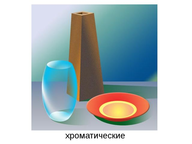 хроматические
