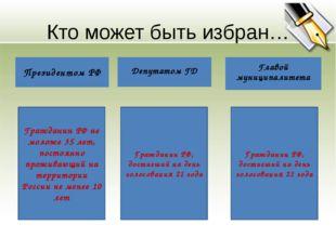 Кто может быть избран… Гражданин РФ не моложе 35 лет, постоянно проживающий н