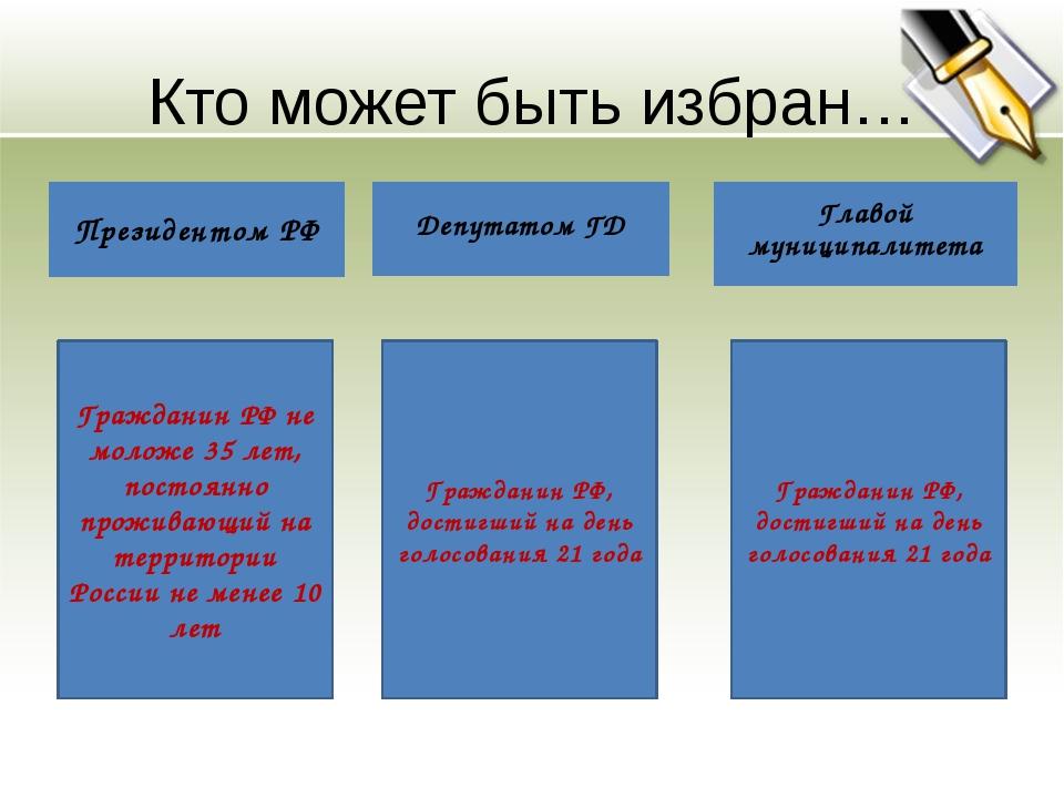 Кто может быть избран… Гражданин РФ не моложе 35 лет, постоянно проживающий н...