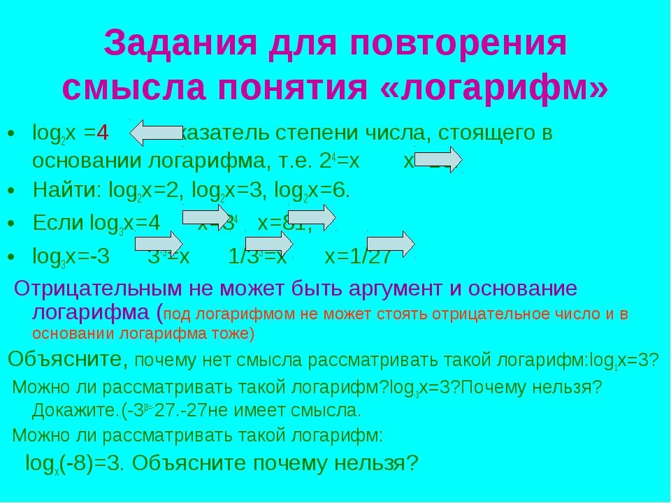 Задания для повторения смысла понятия «логарифм» log2x =4 показатель степени...