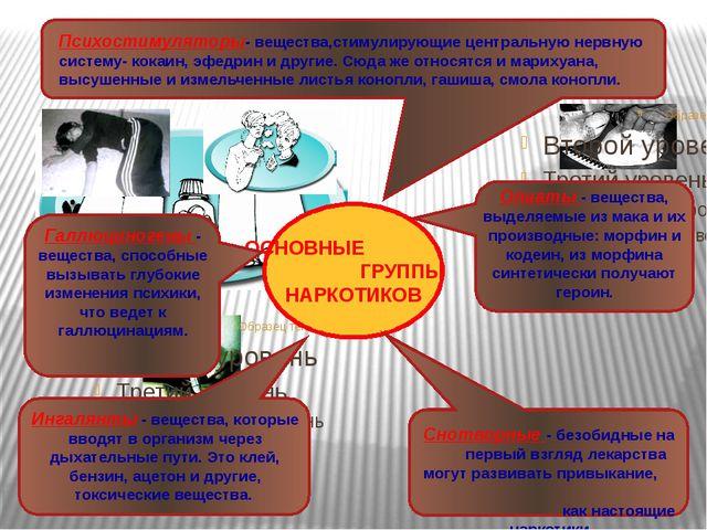 Психостимуляторы- вещества,стимулирующие центральную нервную систему- кокаин...
