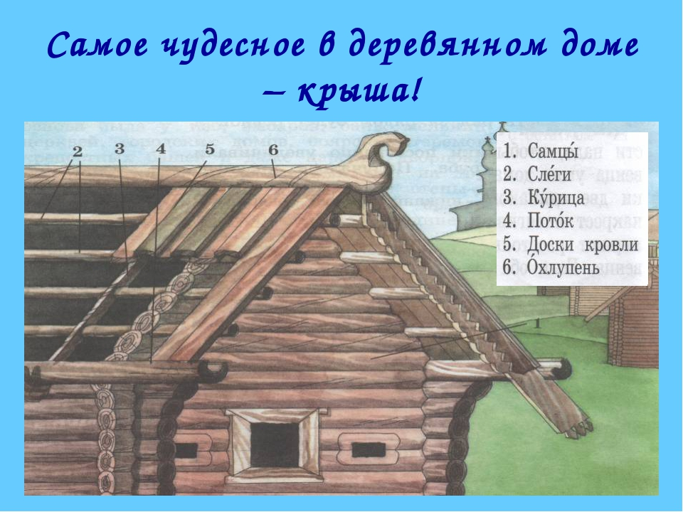 Самое чудесное в деревянном доме – крыша!