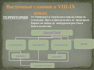 Восточные славяне в VIII-IX веках ТЕРРИТОРИЯ От Онежского и Ладожского озер н