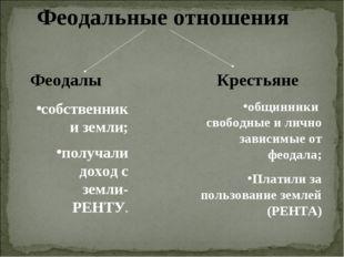 Феодальные отношения Феодалы собственники земли; получали доход с земли-РЕНТ