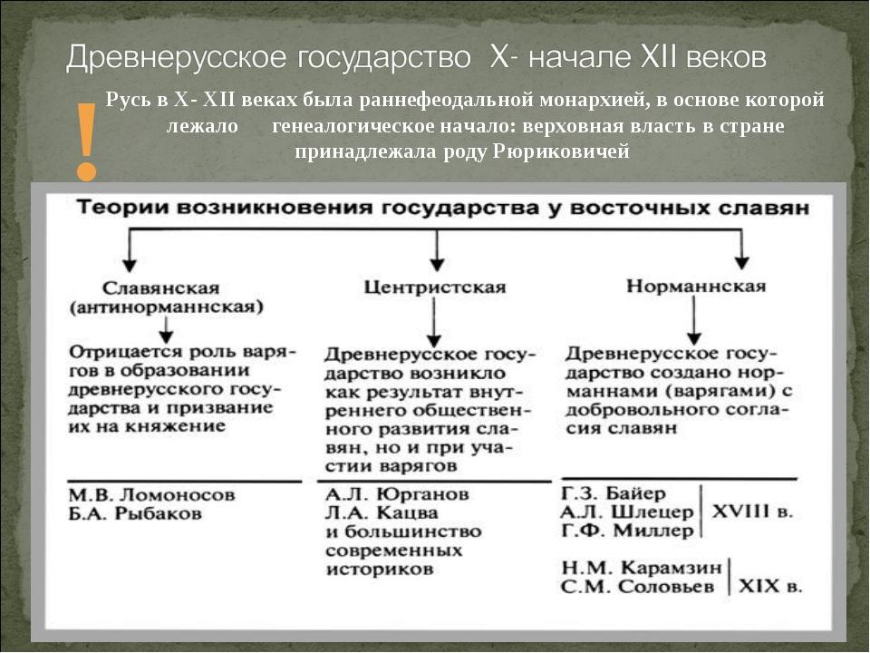 Русь в X- XII веках была раннефеодальной монархией, в основе которой лежало...