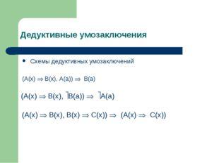 Дедуктивные умозаключения Схемы дедуктивных умозаключений (A(x)  B(x), A(a))