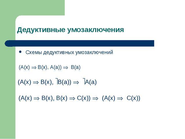 Дедуктивные умозаключения Схемы дедуктивных умозаключений (A(x)  B(x), A(a))...