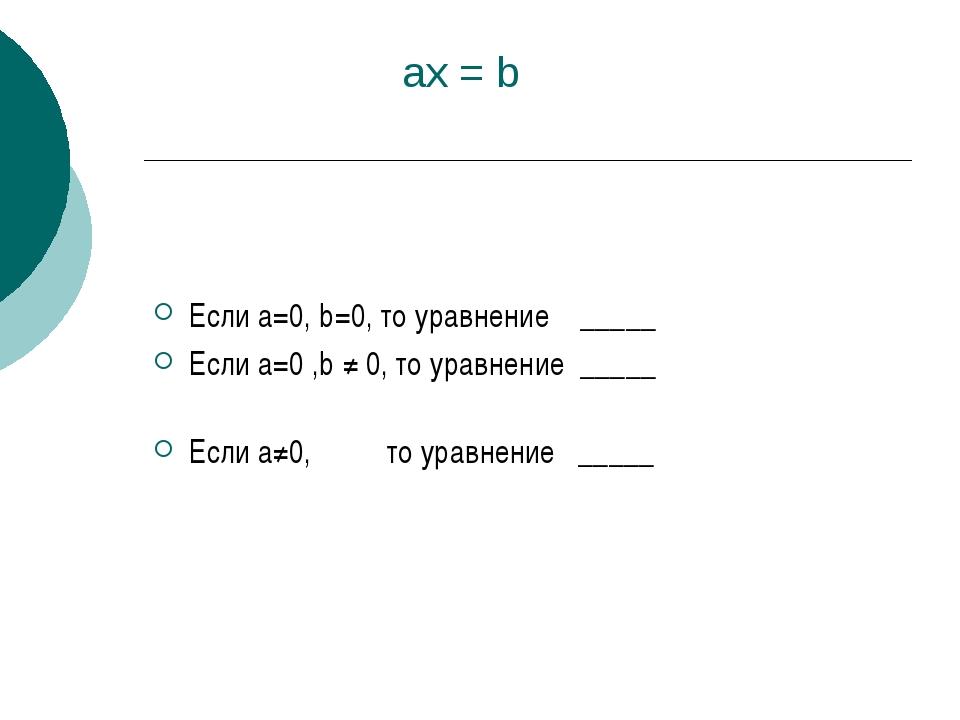 ах = b Если а=0, b=0, то уравнение _____ Если а=0 ,b ≠ 0, то уравнение _____...