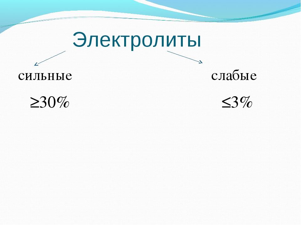 Электролиты сильные слабые α≥30% α≤3%