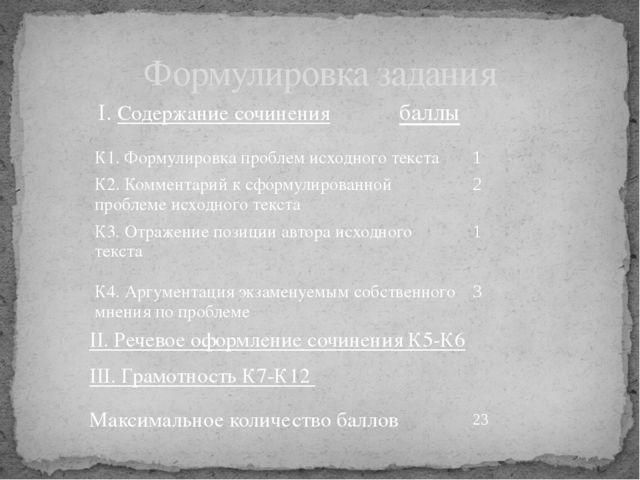 I. Содержание сочинения баллы Формулировка задания II. Речевое оформление со...