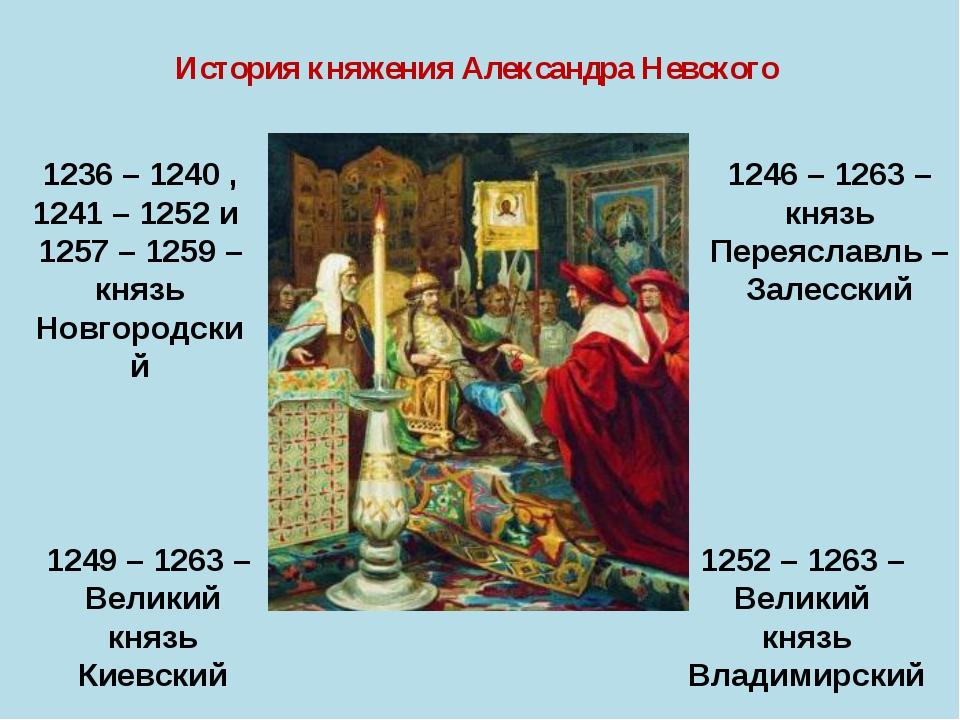 История княжения Александра Невского 1252 – 1263 – Великий князь Владимирский...
