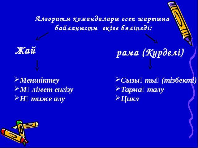 Алгоритм командалары есеп шартына байланысты екіге бөлінеді: Құрама (Күрделі)...