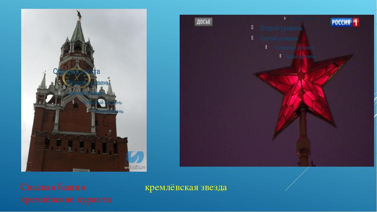 Спаская башня кремлёвская звезда кремлёвские куранты