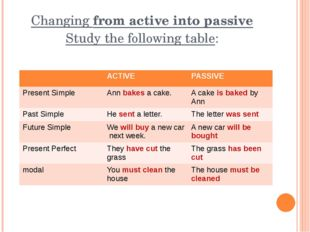 Changing from active into passive Study the following table: ACTIVE PASSIVE P