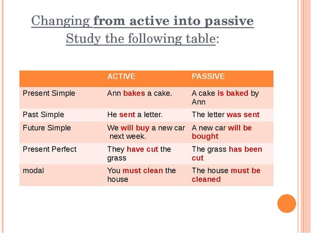 Changing from active into passive Study the following table: ACTIVE PASSIVE P...