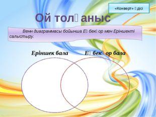Ой толғаныс Венн диаграммасы бойынша Еңбекқор мен Еріншекті салыстыру. Ерінше