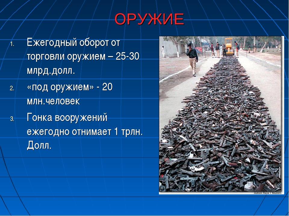 ОРУЖИЕ Ежегодный оборот от торговли оружием – 25-30 млрд.долл. «под оружием»...